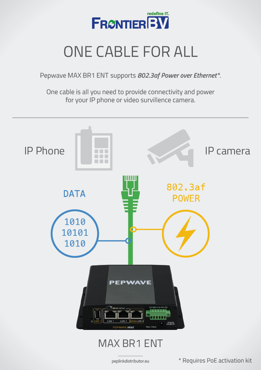 power your IP phone or camera with Pepwave MAX BR1 ENT